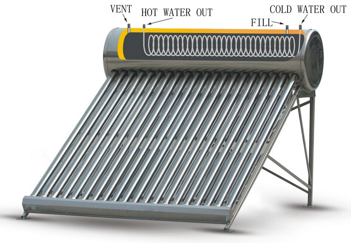 JTS017 Solar Water Heater System - Integrated Pressure Type